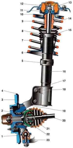 Схема передней подвески АФиат Альбеа