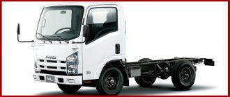 Выбираем грузовик в транспортную компанию - Isuzu NLR85